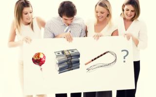 Система материальной мотивации сотрудников: виды, способы, преимущества и недостатки
