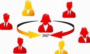 """Особенности проведения оценки персонала по методу """"360 градусов"""""""