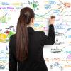 Технология проведения Ассессмент центра – как метода оценки персонала