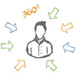 """Оценка персонала: метод """"360 градусов"""""""