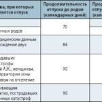 Изображение - Начисляется ли отпуск во время отпуска по уходу за ребенком 5_ivankina_1-150x150