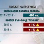 Минимальный заработок в Болгарии