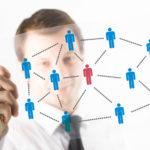 Определение результативности управления