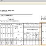 Особенности заполнения табеля учета рабочего времени